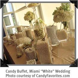 Candy, Buffet