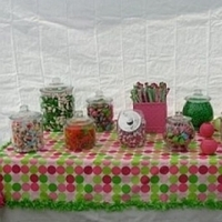 Candy, Buffet