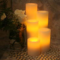 Candles, Flameless