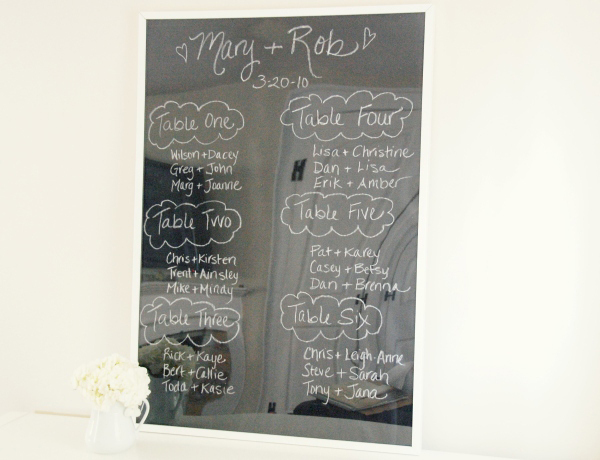 My Project Wedding Board