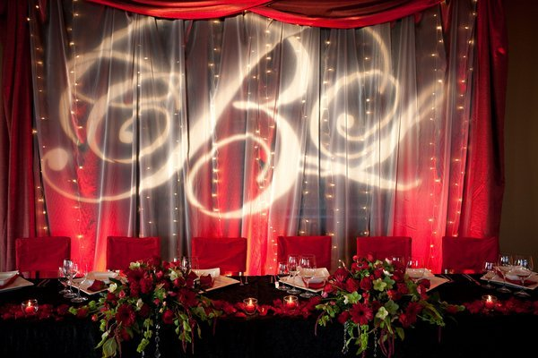 Monogram, Gobo, Lights