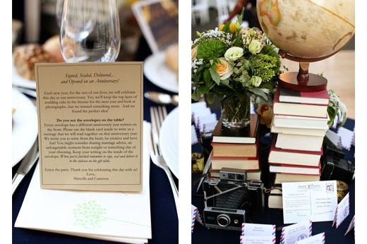 Centerpiece, Details, Books