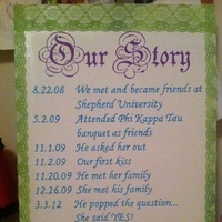 DIY, purple, blue, green, Story, Inspiration board, Our, Signs, Wooden
