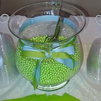 blue, green, Wedding, And, Candy, Buffet, For, Dc, Va