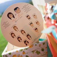 Top 3 Creative Wedding Ceremony Programs