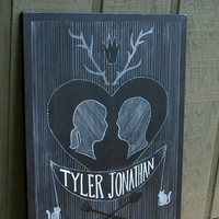 Painted Chalkboard Sign
